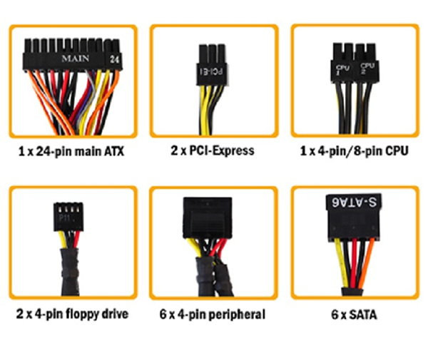 Preste sempre atenção nos cabos compatíveis com a sua fonte (Foto: Reprodução/ianstedman.com.uk)